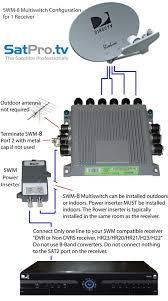 swm 8 single wire multi switch 8 channel swm from directv swm8