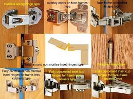 cheap kitchen cabinet hinges stylish amazing hardware kitchen cabinet door hinges types buy