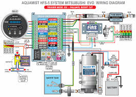 aquamist hfs 5 system official q u0026a page 15 evolutionm