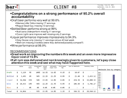How To Create Spreadsheet Liquor Inventory Spreadsheet Nbd