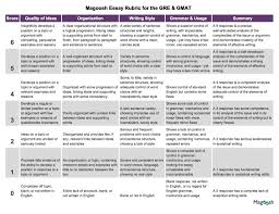 Grading Rubrics for Students IT Knowledge