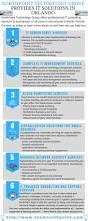 best 25 information technology services ideas on pinterest