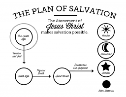 plan of salvation graphic for missionaries primary ym yw or fhe