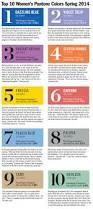best 25 spring 2014 trends ideas on pinterest spring 2014 elie
