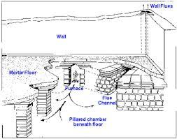 roman bath house floor plan