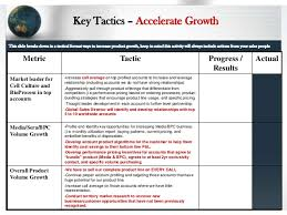 sales strategy template free sales action plan template download