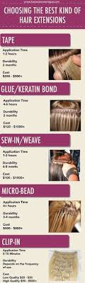 type of hair extensions the 25 best types of hair extensions ideas on hair