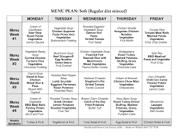atkins 2 week phase i easy low carb meal plan and low carb diet