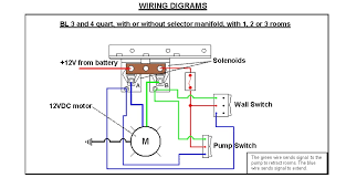 xbox 360 wiring diagram electric and circuit bright hydraulic pump