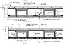 Regent Heights Floor Plan Research Fatmir Menkulasi Phd P E