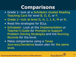 teaching guided reading catch a falling reader ppt download