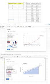 Graph Spreadsheet Graph Google Spreadsheets Mixing Up X And Y Axis On Line Chart