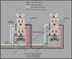 wire receptacle diagram