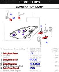 automotive light bulb sizes exterior lights tips for replacing headlight bulbs celica hobby