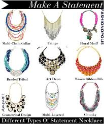 necklace types images Types of necklace la necklace jpg