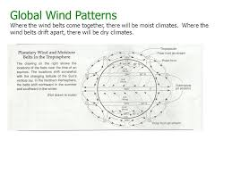 planetary wind belts definition wind