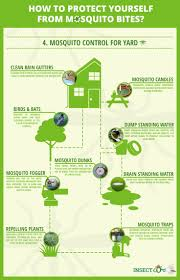 14 best best selling mosquito traps images on pinterest