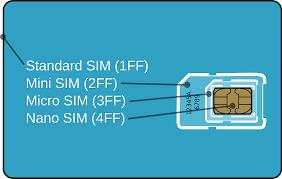 transforme seu sim card em micro sim tudo em tecnologia