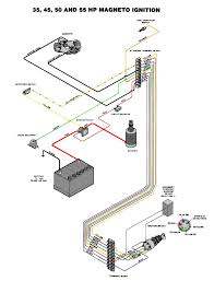 solenoid switch wiring diagram floralfrocks