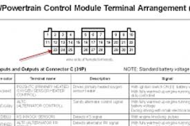 honda gx390 coil wiring diagram wiring diagram