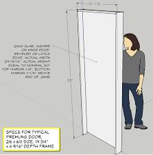 Prehung Interior Door Sizes Survey Of Specs For Typical Prehung Interior Door Finish