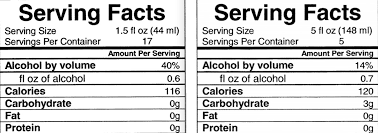 busch light nutrition facts this is why alcohol doesn t come with nutrition facts vox