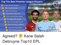 Top Ten Best Memes - top ten best premier league players 10 shot on goal marcus alonso