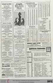 Preiswerte K Hen Weltkunst 7 1933