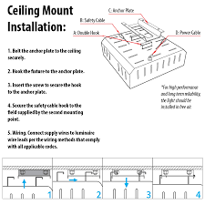 Ceiling Flush Mount by Ceiling Flush Mount Kit For Md Series Modular Led High Bay Light
