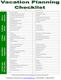 Cornell Notes Google Docs Template 24 Google Docs Templates That Will Make Your Life Easier Travel