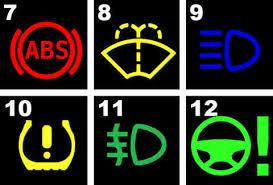 chrysler 300 dash warning lights lightning bolt what do all those symbols on the dashboard mean instrument panel