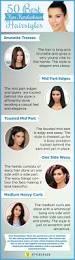mer enn 25 bra ideer om kardashian hairstyles på pinterest