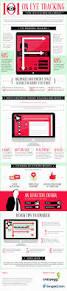 11 simple tricks to enhance your social media images crazy egg eye tracking social media design tips