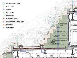 waterscape floor plan 15 onchanok nawapruek construction detail of water and
