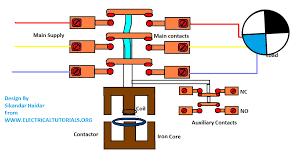 magnetic contactor diagram dolgular com