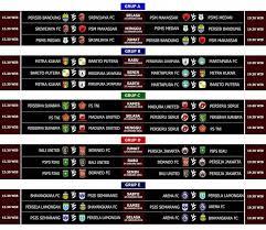 Jadwal Piala Presiden 2018 Jadwal Siaran Langsung Piala Presiden 2018 Berita Bola Madura
