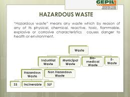 Challenge Causes Its Hazardous Waste Challenge Initiatives By Priyesh Bhatti