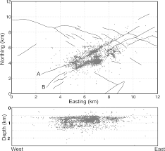 passive seismic tomography using induced seismicity at a petroleum