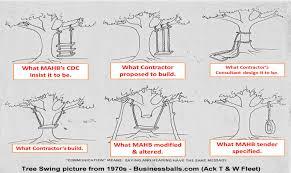 design and build contract jkr cakap tak serupa bikin klia2 review part 3 addendum