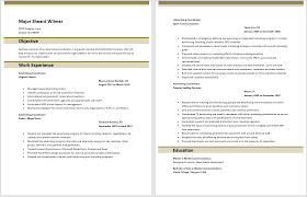 sharepoint resume essays ghostwriter site us thesis based learning free sle