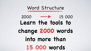 english vocabulary roots prefixes and suffixes youtube