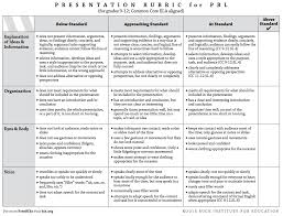 35 best speaking rubrics images on pinterest rubrics teaching