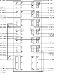 95 jeep fuse box jeep cherokee fuse panel diagram image details