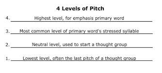 pitch lessons for american english u2014 pronuncian american english