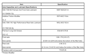 2002 hyundai elantra speed sensor 2002 elantra steering check engine light a abs wheel speed sensor