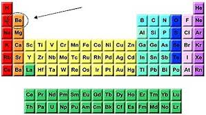 What S The Periodic Table Beryllium Periodic Table Beryllium In The Periodic Table I