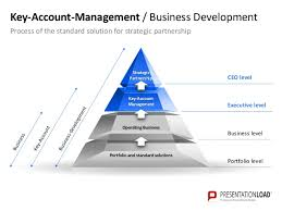 key account template key account management ppt slide template