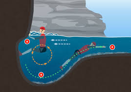 undercut dictionary hydrology canyon magazine