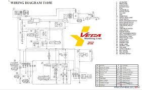 100 honda wave 100 cdi wiring diagram hb2430 dyd fs control