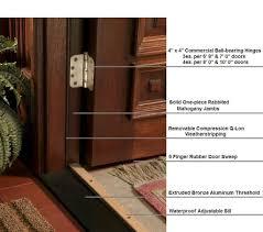 glass door sweep entry half circle glass 4 panel wood double door 2